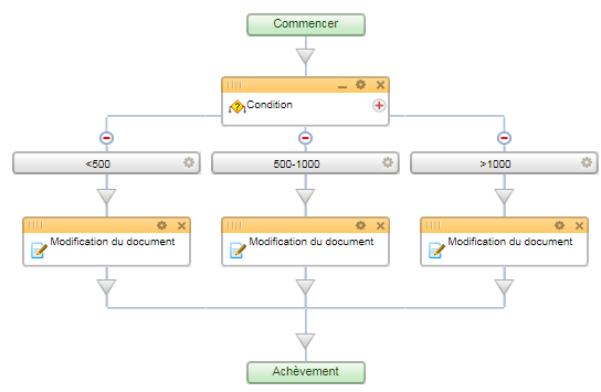 Assign Leads Automatically using a Business Process_7.png