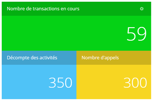 Deals dashboards_9.png