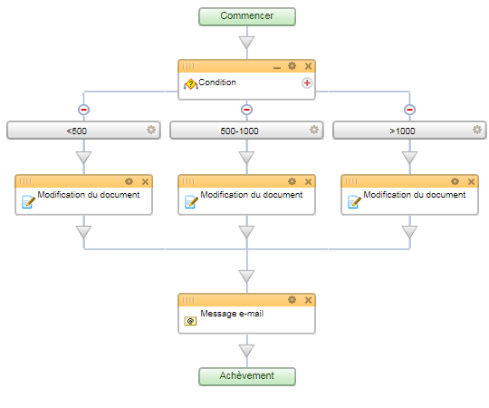 Assign Leads Automatically using a Business Process_9.png